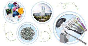 Muovin kiertokulku roskasta SINI-siivousvälineeksi